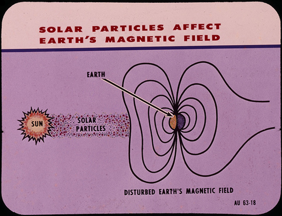 diagram-of-solar-wind-effect-on-the-earths-magnetic-field by Chriss Purgeon